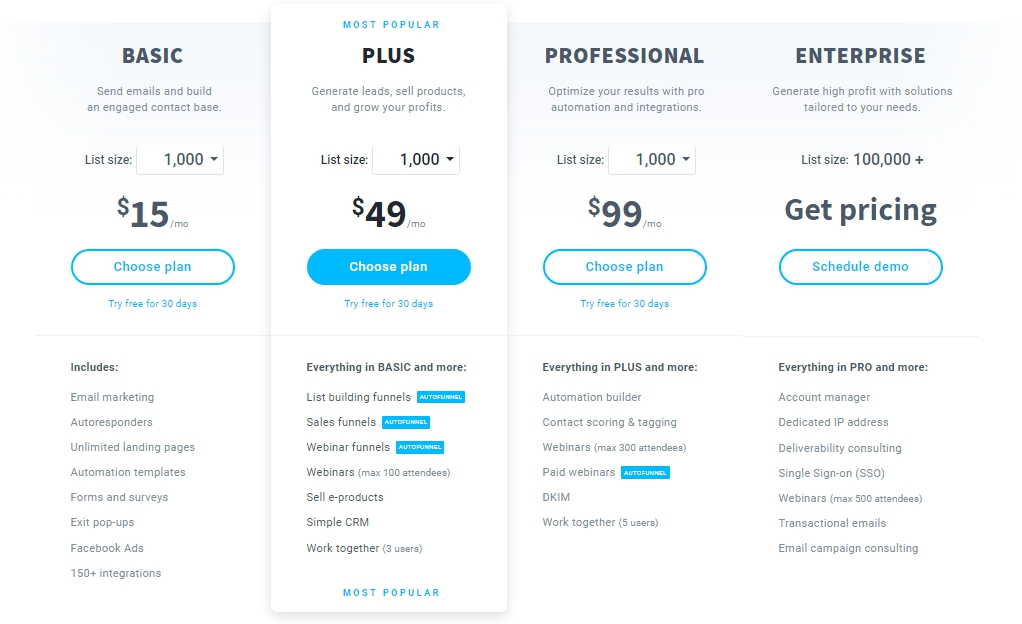 GR1 - Getresponse Pricing and Free Trial